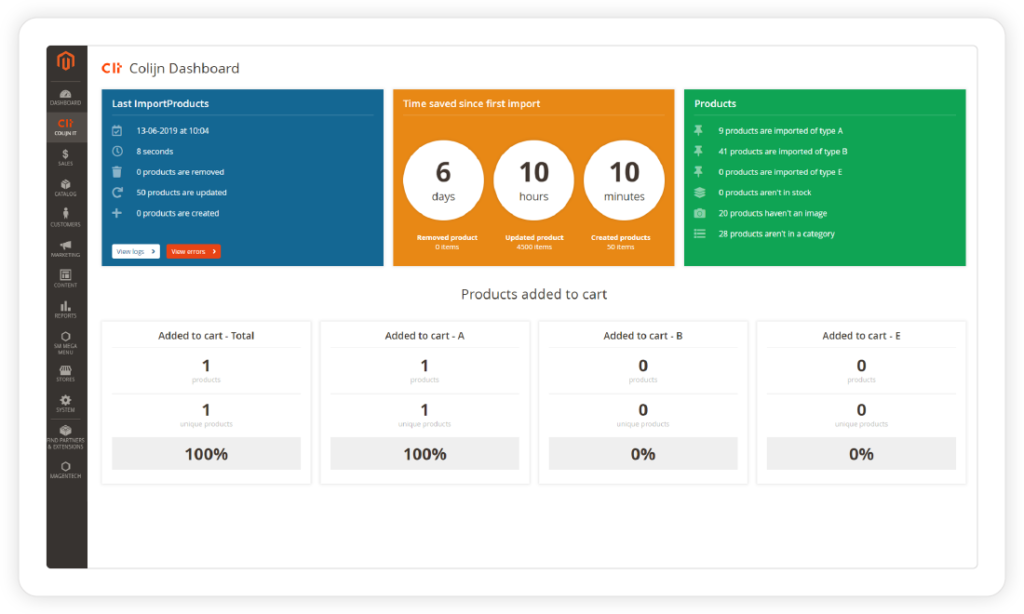 Magento 2 dashboard by Colijn IT